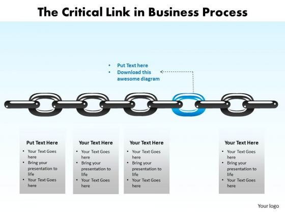 The Critical Link In Business Process PowerPoint Templates