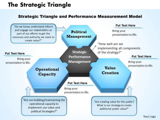 The Strategic Triangle Business PowerPoint Presentation