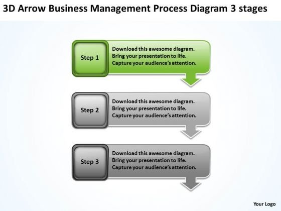 Theme Management Process Diagram 3 Stages Business Plan Outlines PowerPoint Slides