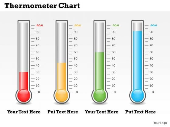 Thermometer Chart PowerPoint Presentation Template