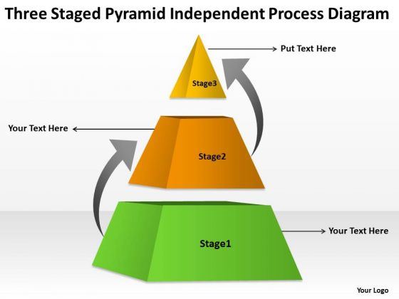 Three Staged Pyramid Independent Process Diagram Ppt Business Plan Ideas PowerPoint Slides