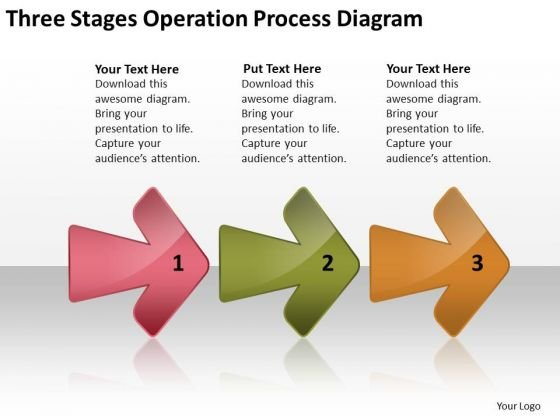 Three Stages Operation Process Diagram Manufacturing Flow Chart PowerPoint Templates