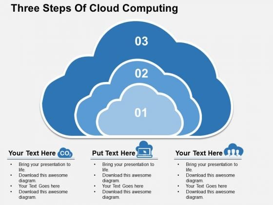 Three Steps Of Cloud Computing Powerpoint Template Powerpoint