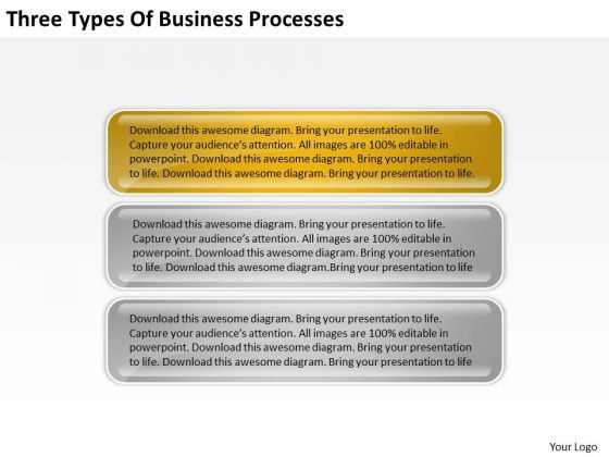 Three Types Of Business Processes Ppt Plan PowerPoint Templates