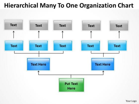 Timeline Hierarchical Many To One Organization Chart