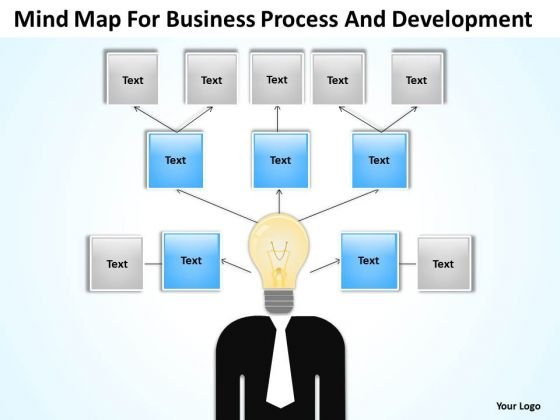 Timeline Mind Map For Business Process And Development