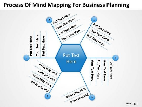 Timeline Process Of Mind Mapping For Business Planning
