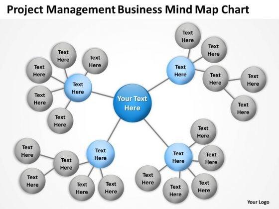 Timeline Project Management Business Mind Map Chart