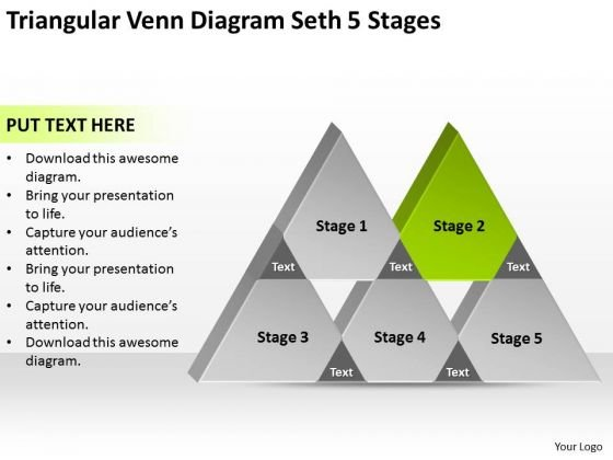 Triangular Venn Diagram Seth 5 Stages Ppt Strategic Plan PowerPoint Slides