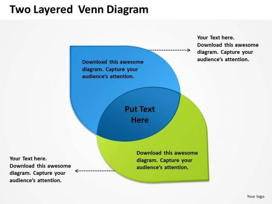 Two Layered Venn Diagram Cycle Chart PowerPoint Slides