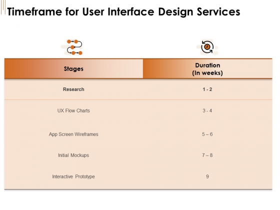 UI Software Design Timeframe For User Interface Design Services Ppt Outline Themes PDF