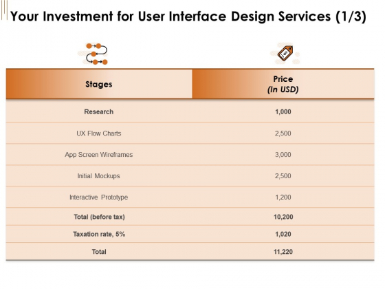 UI Software Design Your Investment For User Interface Design Services Ppt Inspiration Example PDF