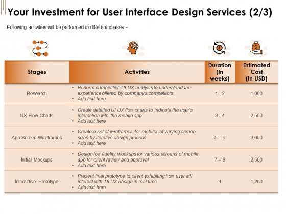 UI Software Design Your Investment For User Interface Design Services Stages Ppt Model Templates PDF