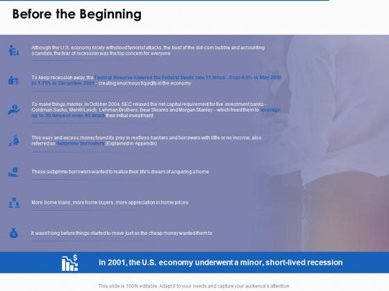 US Economic Crisis Before The Beginning Ppt Professional Background Image PDF