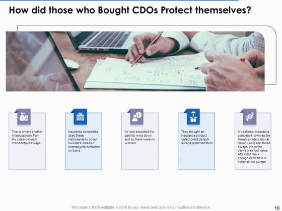 US_Economic_Crisis_Ppt_PowerPoint_Presentation_Complete_Deck_With_Slides_Slide_10