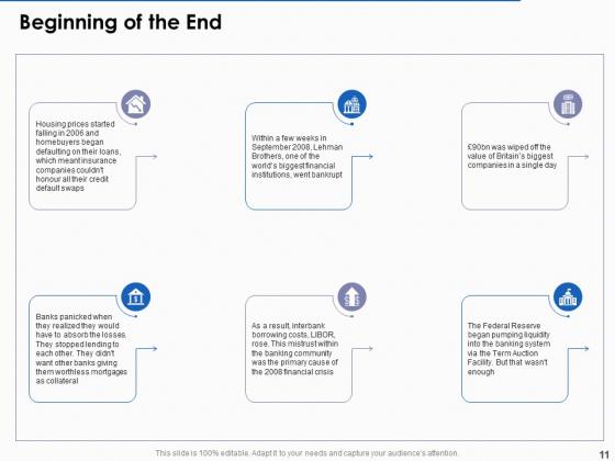 US_Economic_Crisis_Ppt_PowerPoint_Presentation_Complete_Deck_With_Slides_Slide_11