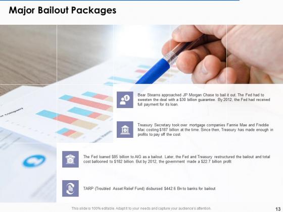 US_Economic_Crisis_Ppt_PowerPoint_Presentation_Complete_Deck_With_Slides_Slide_13