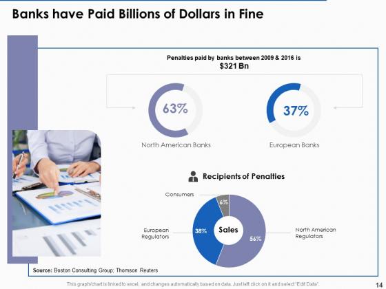 US_Economic_Crisis_Ppt_PowerPoint_Presentation_Complete_Deck_With_Slides_Slide_14