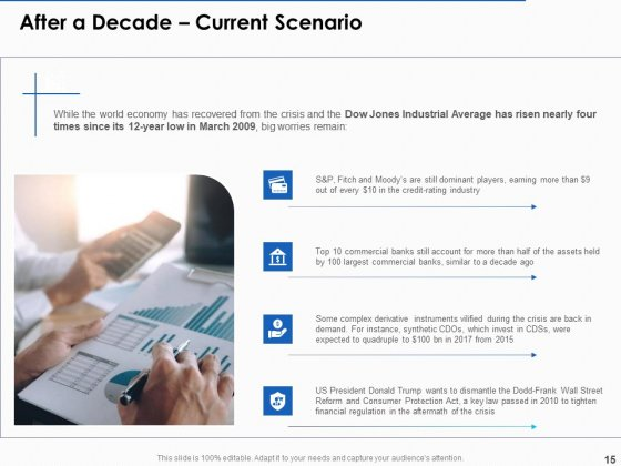 US_Economic_Crisis_Ppt_PowerPoint_Presentation_Complete_Deck_With_Slides_Slide_15