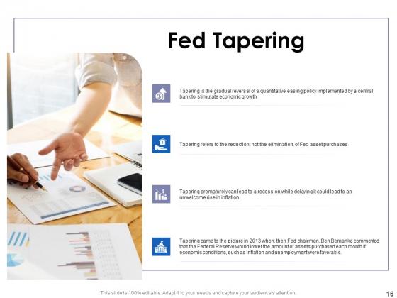 US_Economic_Crisis_Ppt_PowerPoint_Presentation_Complete_Deck_With_Slides_Slide_16