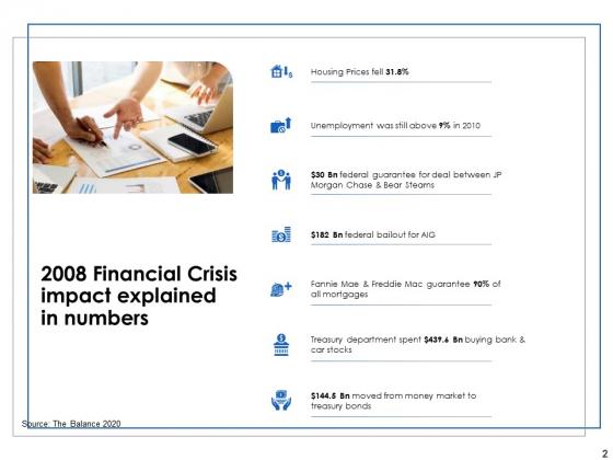 US_Economic_Crisis_Ppt_PowerPoint_Presentation_Complete_Deck_With_Slides_Slide_2