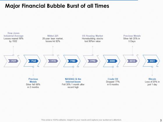 US_Economic_Crisis_Ppt_PowerPoint_Presentation_Complete_Deck_With_Slides_Slide_3