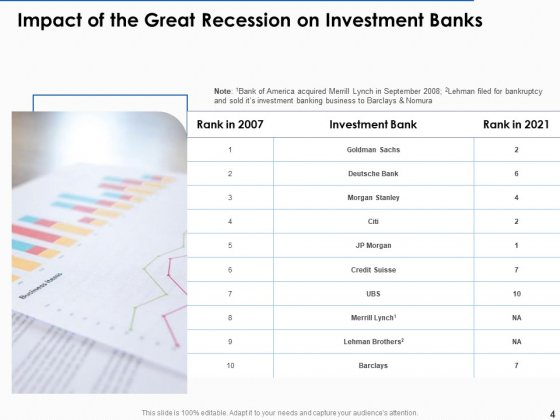 US_Economic_Crisis_Ppt_PowerPoint_Presentation_Complete_Deck_With_Slides_Slide_4