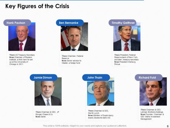 US_Economic_Crisis_Ppt_PowerPoint_Presentation_Complete_Deck_With_Slides_Slide_6