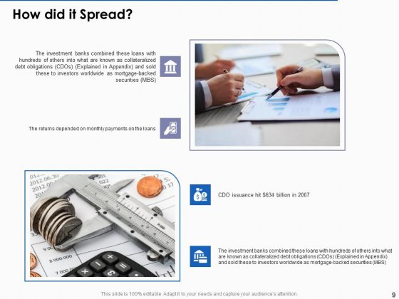 US_Economic_Crisis_Ppt_PowerPoint_Presentation_Complete_Deck_With_Slides_Slide_9