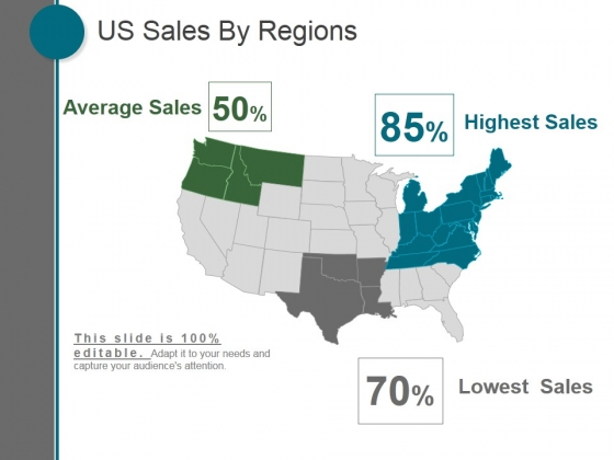 US Sales By Regions Ppt PowerPoint Presentation Inspiration