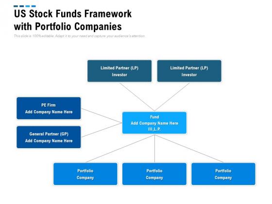 US Stock Funds Framework With Portfolio Companies Ppt PowerPoint Presentation Model Deck