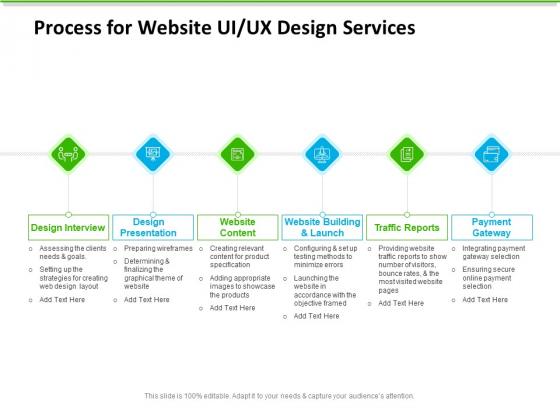 UX Design Services Process For Website UI UX Design Services Introduction PDF