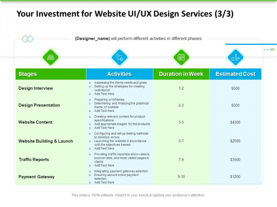 UX Design Services Your Investment For Website UI UX Design Services For Guidelines PDF