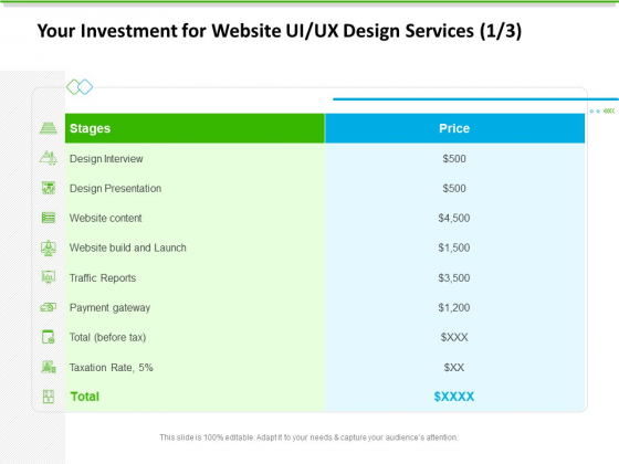 UX Design Services Your Investment For Website UI UX Design Services Template PDF