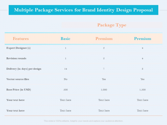 Ultimate Brand Creation Corporate Identity Multiple Package Services For Brand Identity Design Proposal Rules PDF