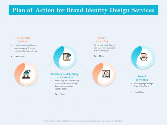 Ultimate Brand Creation Corporate Identity Plan Of Action For Brand Identity Design Services Ppt Model Graphics Tutorials PDF