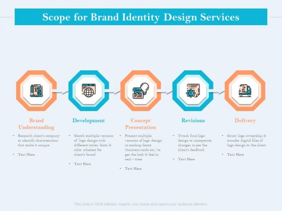 Ultimate Brand Creation Corporate Identity Scope For Brand Identity Design Services Ppt Show File Formats PDF