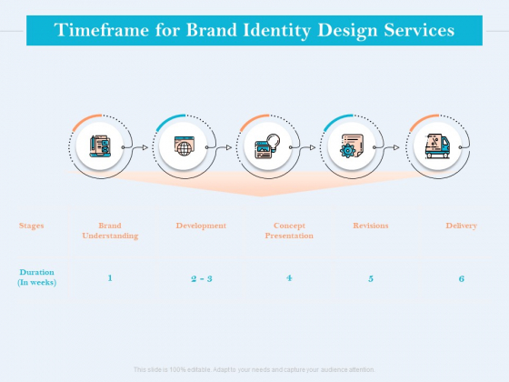 Ultimate Brand Creation Corporate Identity Timeframe For Brand Identity Design Services Ppt Icon Design Inspiration PDF