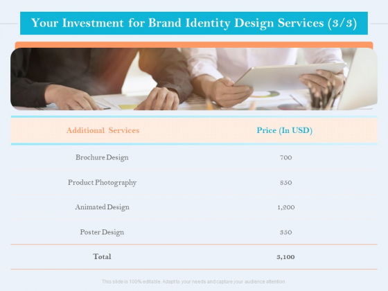 Ultimate Brand Creation Corporate Identity Your Investment For Brand Identity Design Services Price Ppt Summary Ideas PDF