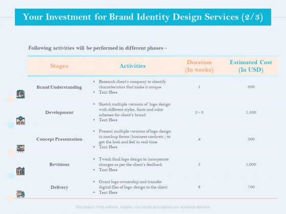 Ultimate Brand Creation Corporate Identity Your Investment For Brand Identity Design Services Revisions Rules PDF