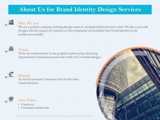 Ultimate_Brand_Creation_Proposal_As_Corporate_Identity_Ppt_PowerPoint_Presentation_Complete_Deck_With_Slides_Slide_18