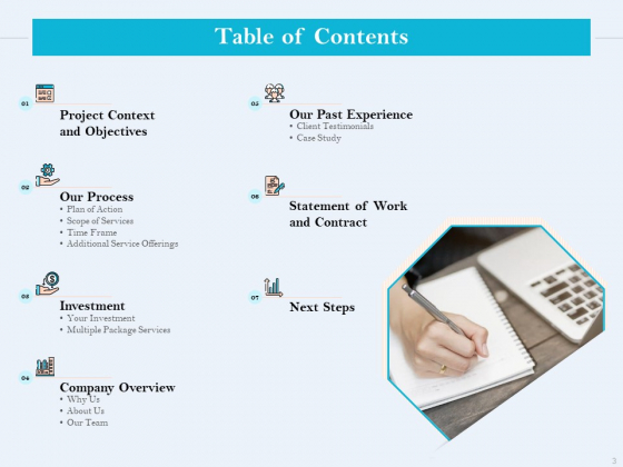 Ultimate_Brand_Creation_Proposal_As_Corporate_Identity_Ppt_PowerPoint_Presentation_Complete_Deck_With_Slides_Slide_3