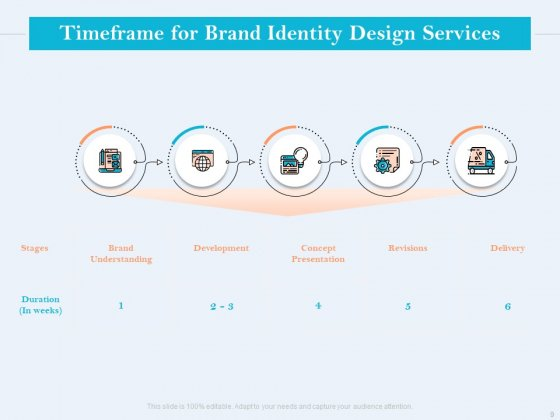 Ultimate_Brand_Creation_Proposal_As_Corporate_Identity_Ppt_PowerPoint_Presentation_Complete_Deck_With_Slides_Slide_9