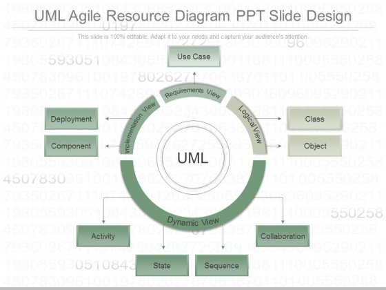 Uml agile resource diagram ppt slide design powerpoint templates ccuart Gallery