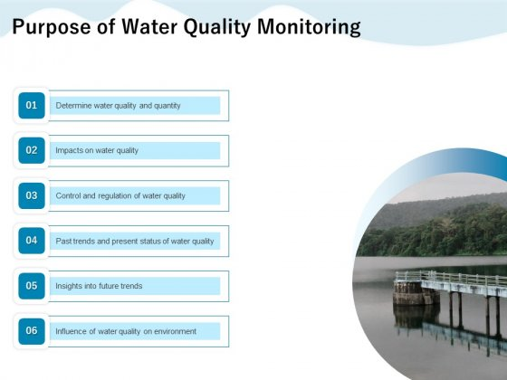 Underground Aquifer Supervision Purpose Of Water Quality Monitoring Ppt Icon Themes PDF