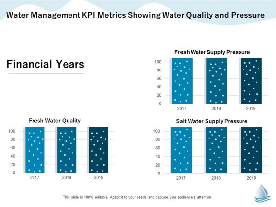 Underground_Aquifer_Supervision_Water_Management_Kpi_Metrics_Showing_Water_Quality_Introduction_PDF_Slide_1