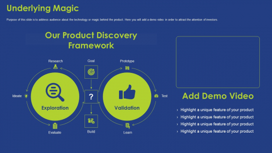 Underlying Magic Ppt Infographic Template Ideas PDF