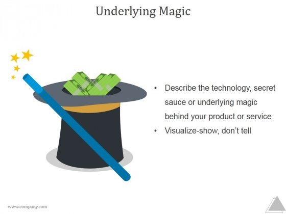 Underlying Magic Ppt PowerPoint Presentation Design Templates