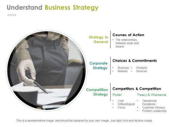 Understand Business Strategy Ppt PowerPoint Presentation Model File Formats