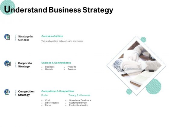Understand Business Strategy Ppt PowerPoint Presentation Model Summary